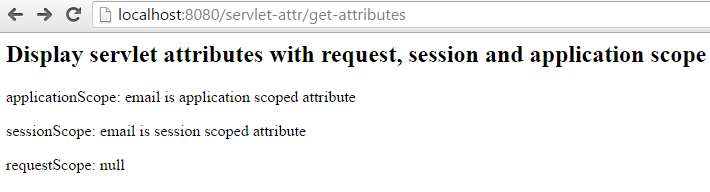 Servlet Request Session Application Scope Attributes