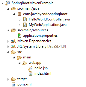 Spring Boot Maven Example Hello World