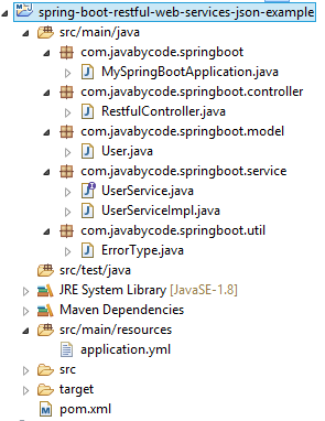 Spring Boot Restful Web Services Example - Learn Java by