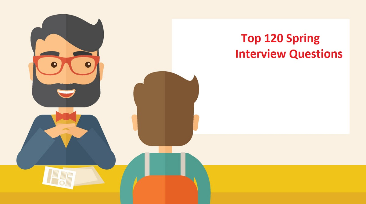 Top 120 Spring Interview Questions