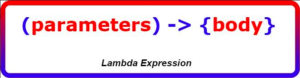 Java Lambda Expressions Example, Java 8 Interview Questions and Answers