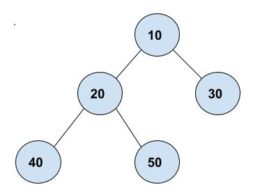 Binary Tree Traversal in Java